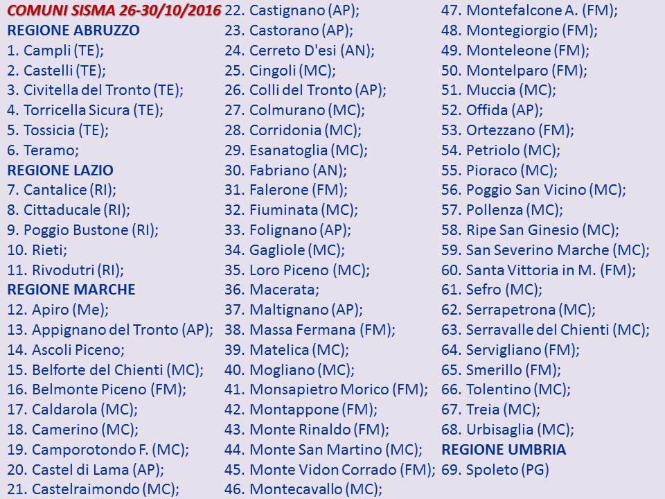 Terremoto il senato approva il decreto con emendamenti for Scadenzario fiscale 2017