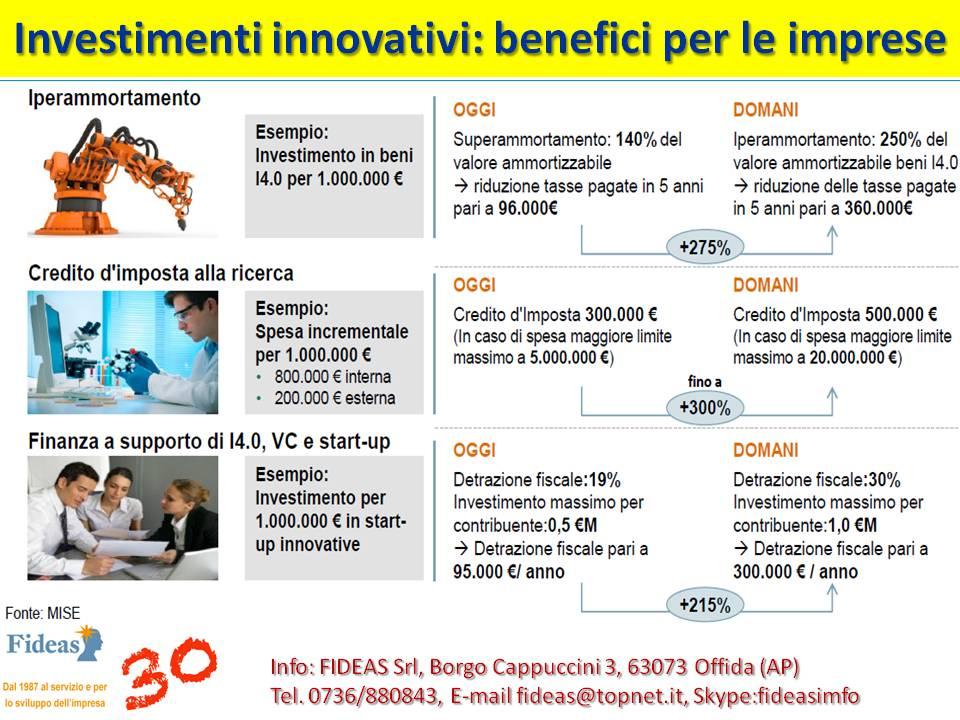 Credito d imposta ricerca e sviluppo 2015 2020 giuliano for Scadenzario fiscale 2017