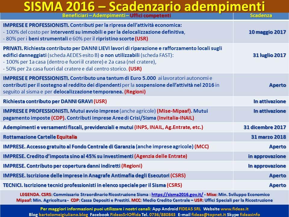 3 decreto sisma via libera della camera giuliano for Scadenzario fiscale 2017